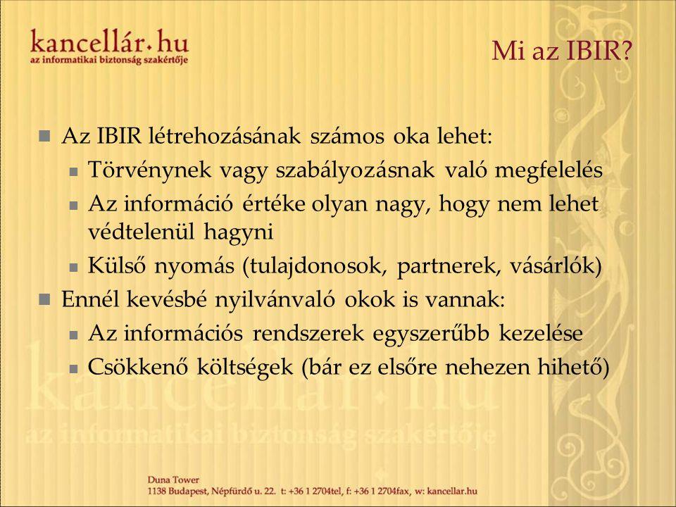 Mi az IBIR Az IBIR létrehozásának számos oka lehet: