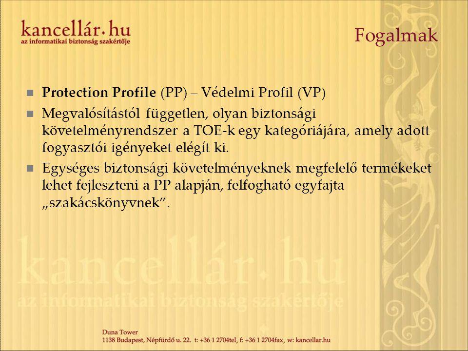 Fogalmak Protection Profile (PP) – Védelmi Profil (VP)