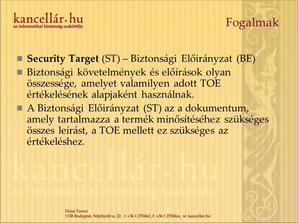 Fogalmak Security Target (ST) – Biztonsági Előirányzat (BE)