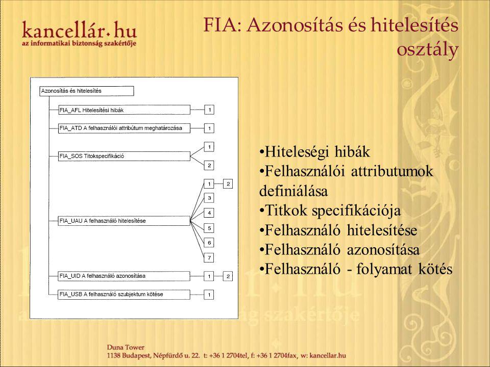 FIA: Azonosítás és hitelesítés osztály