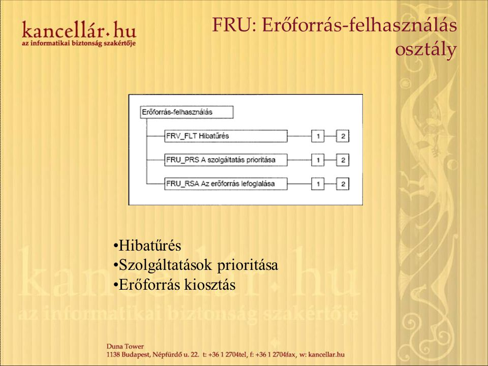 FRU: Erőforrás-felhasználás osztály