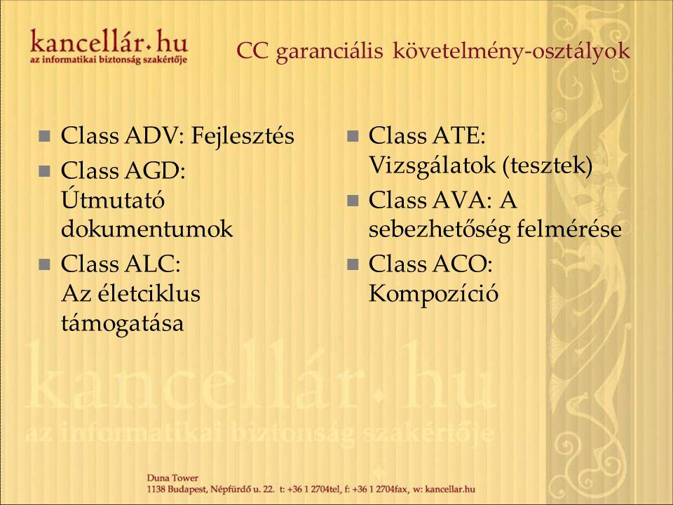 CC garanciális követelmény-osztályok