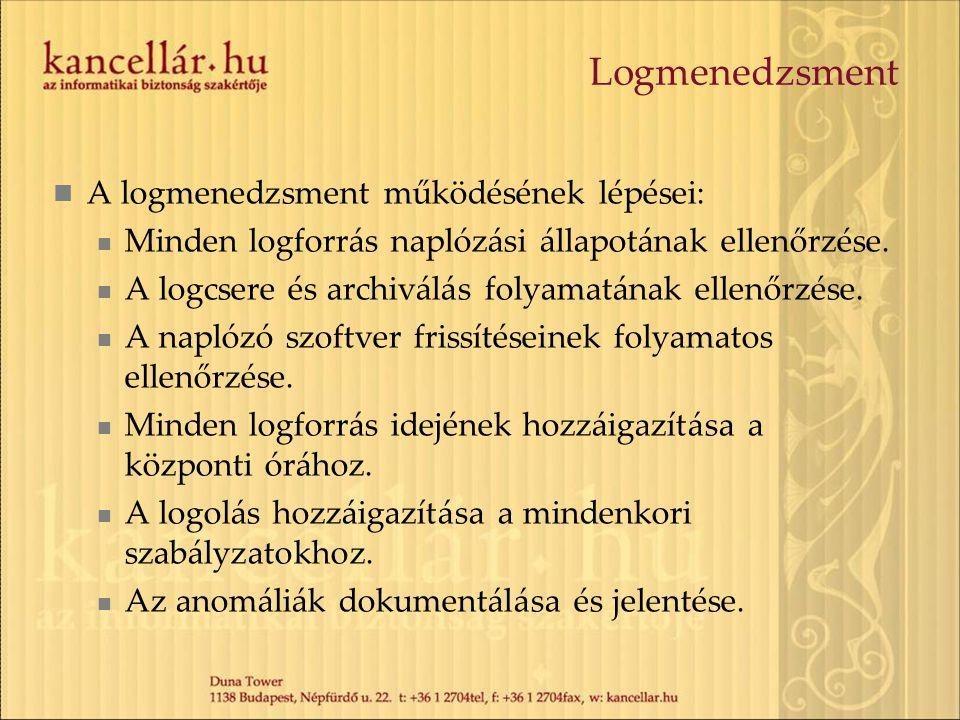 Logmenedzsment A logmenedzsment működésének lépései:
