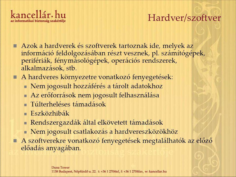 Hardver/szoftver