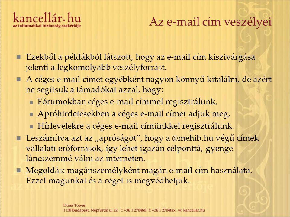 Az e-mail cím veszélyei