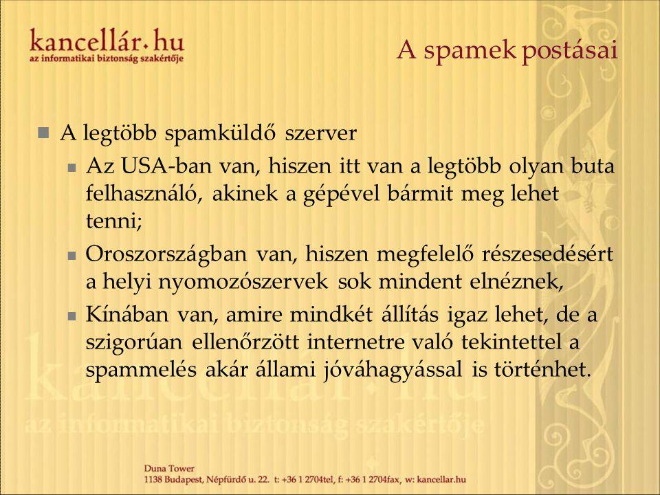 A spamek postásai A legtöbb spamküldő szerver