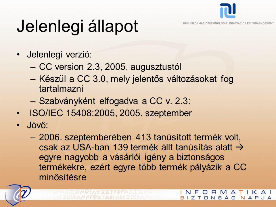 Jelenlegi állapot Jelenlegi verzió: CC version 2.3, 2005. augusztustól