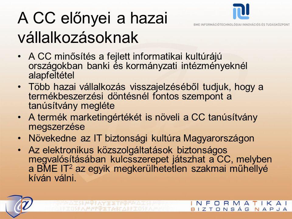 A CC előnyei a hazai vállalkozásoknak