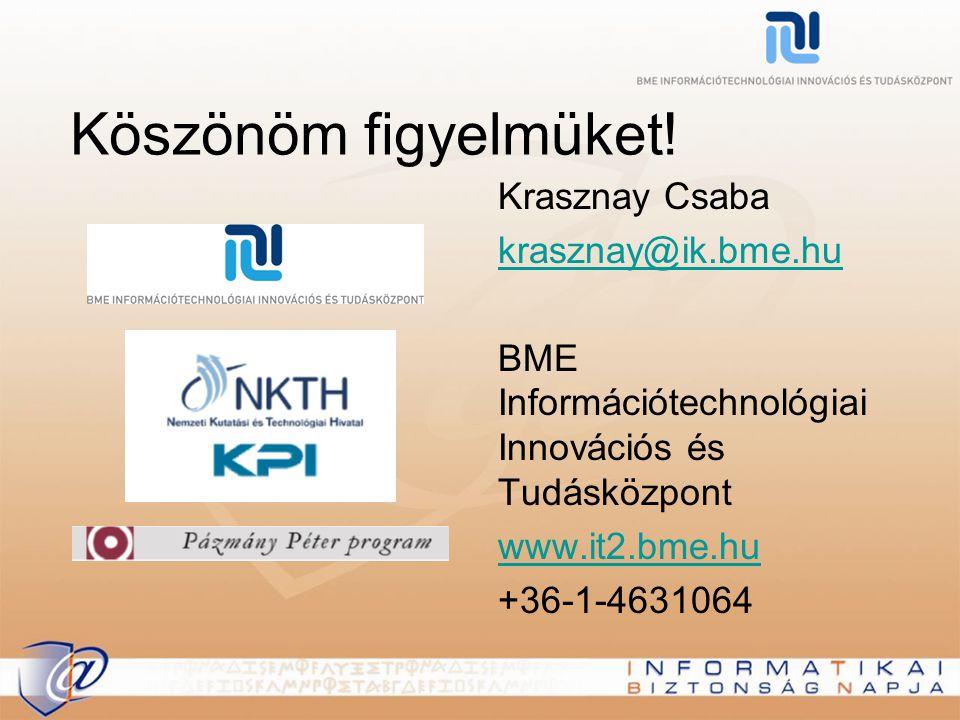 Köszönöm figyelmüket! Krasznay Csaba krasznay@ik.bme.hu