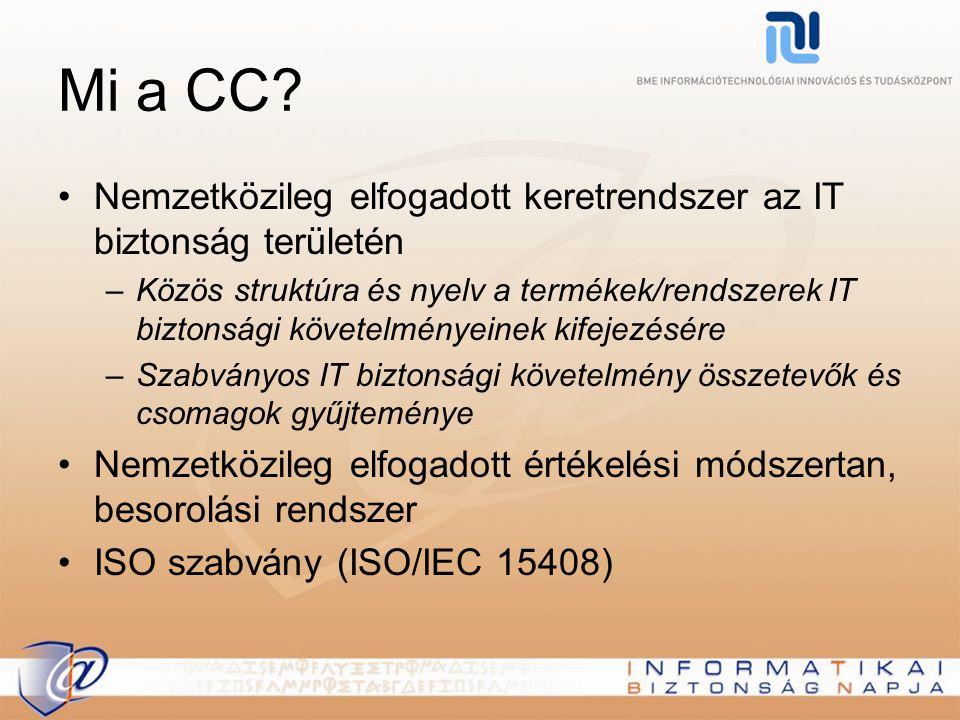 Mi a CC Nemzetközileg elfogadott keretrendszer az IT biztonság területén.