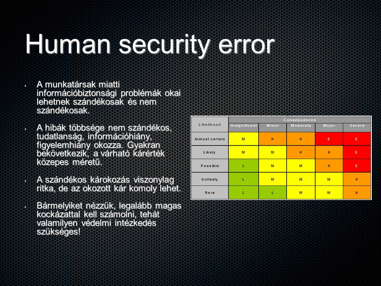 Human security error A munkatársak miatti információbiztonsági problémák okai lehetnek szándékosak és nem szándékosak.