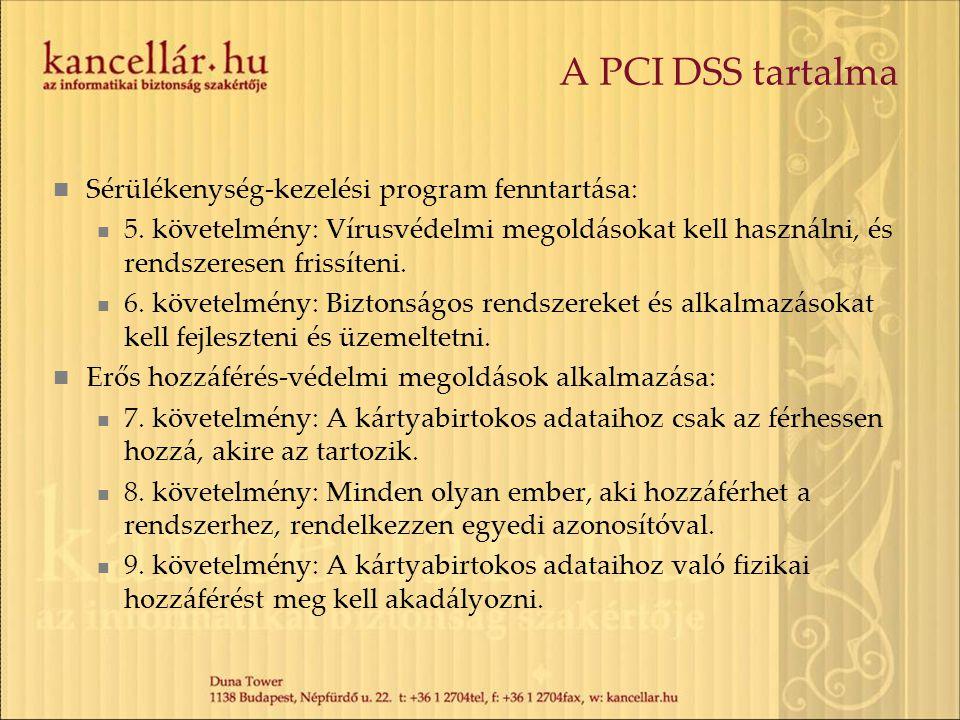 A PCI DSS tartalma Sérülékenység-kezelési program fenntartása: