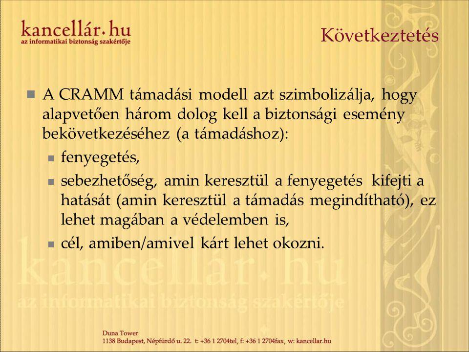 Következtetés A CRAMM támadási modell azt szimbolizálja, hogy alapvetően három dolog kell a biztonsági esemény bekövetkezéséhez (a támadáshoz):
