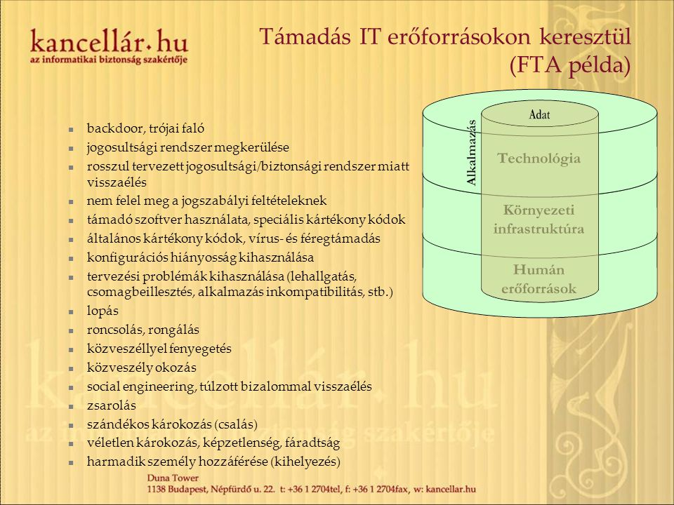 Támadás IT erőforrásokon keresztül (FTA példa)