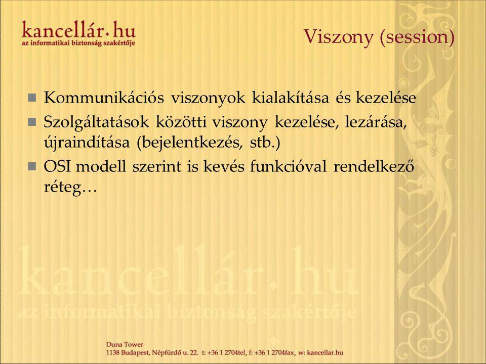 Viszony (session) Kommunikációs viszonyok kialakítása és kezelése