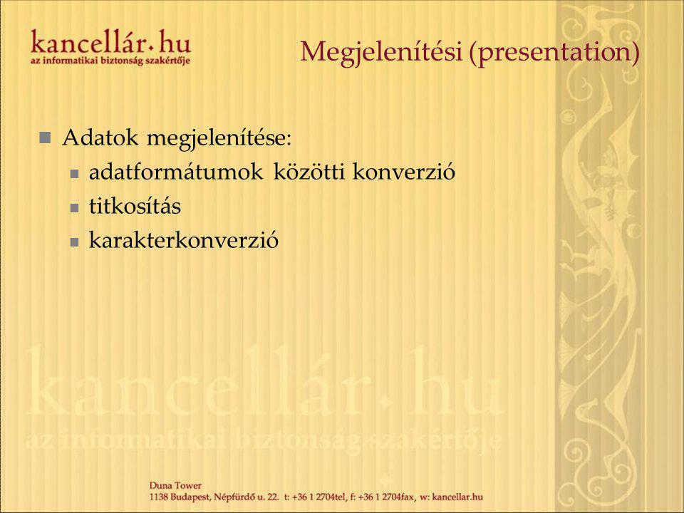 Megjelenítési (presentation)