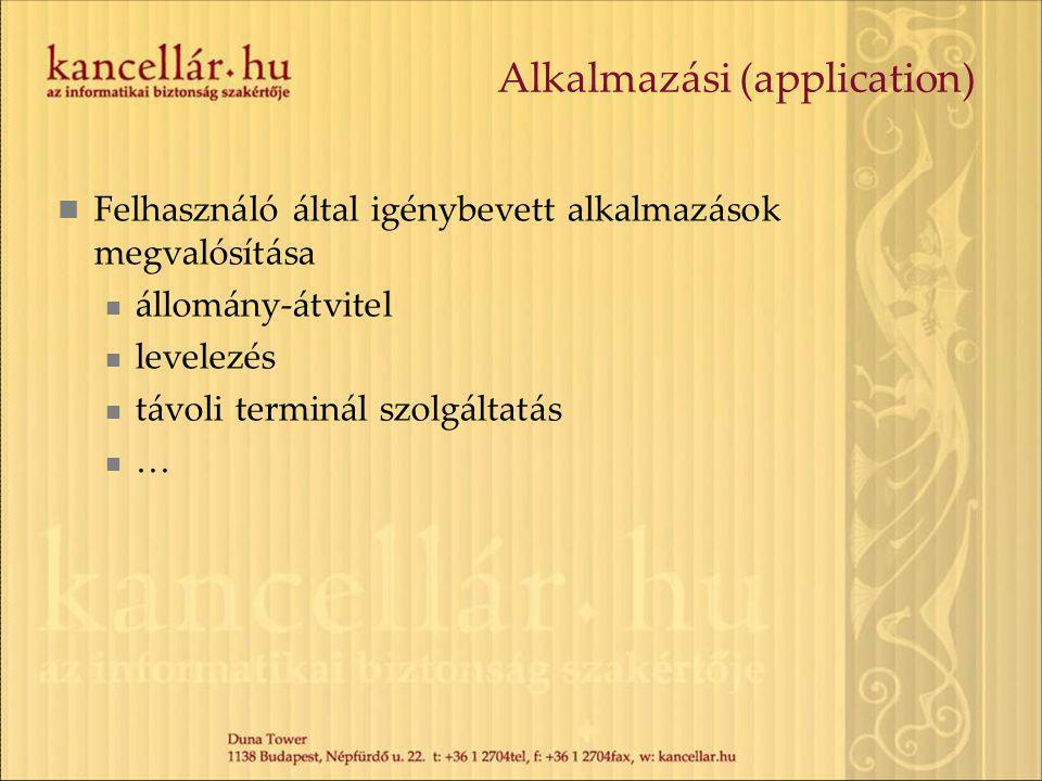 Alkalmazási (application)