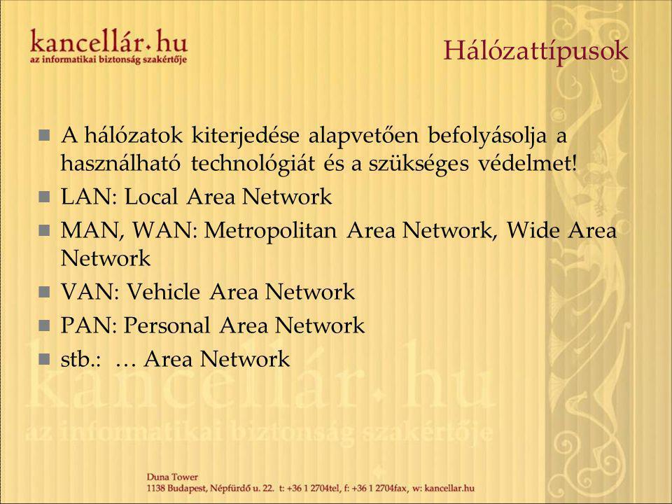 Hálózattípusok A hálózatok kiterjedése alapvetően befolyásolja a használható technológiát és a szükséges védelmet!