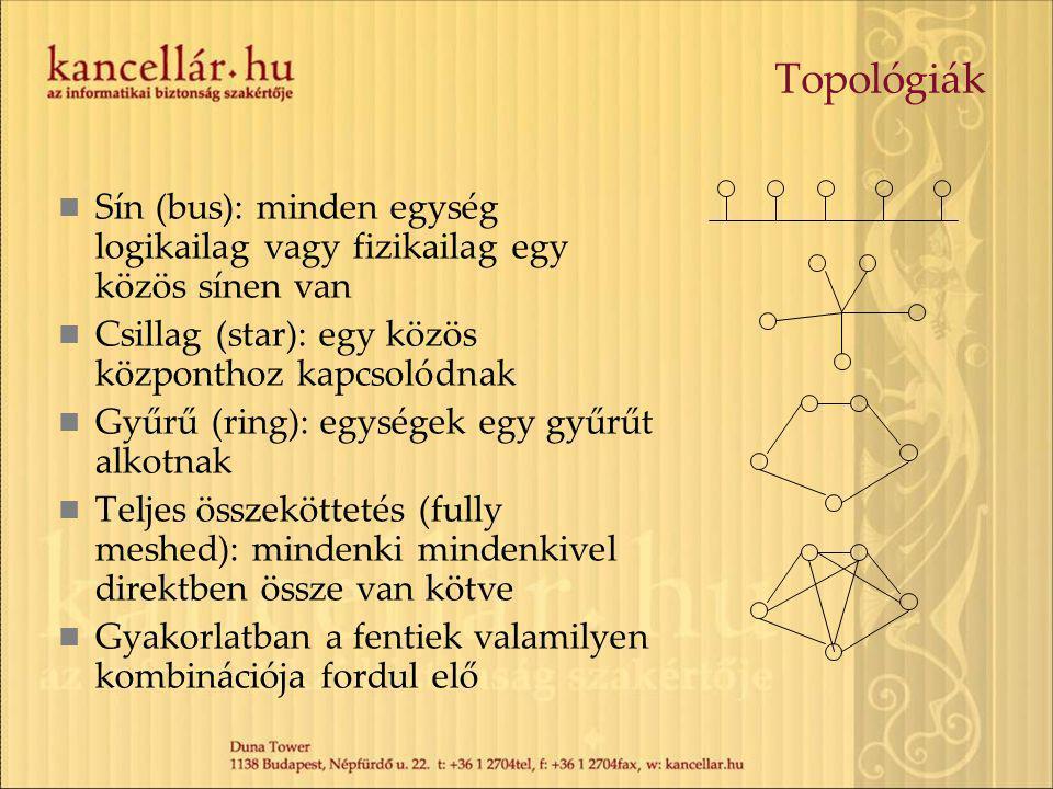Topológiák Sín (bus): minden egység logikailag vagy fizikailag egy közös sínen van. Csillag (star): egy közös központhoz kapcsolódnak.