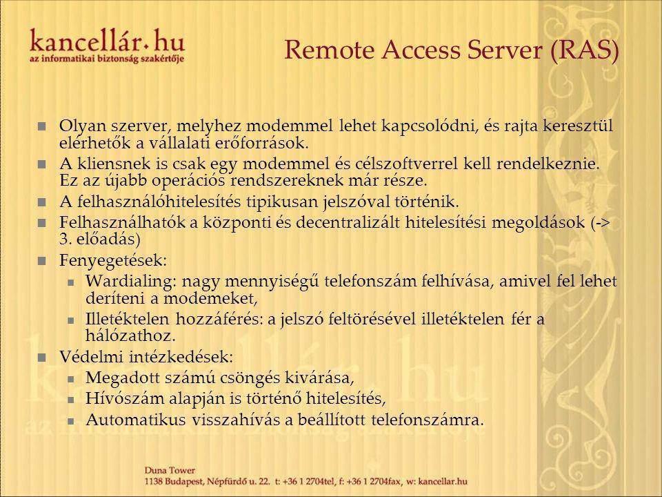 Remote Access Server (RAS)