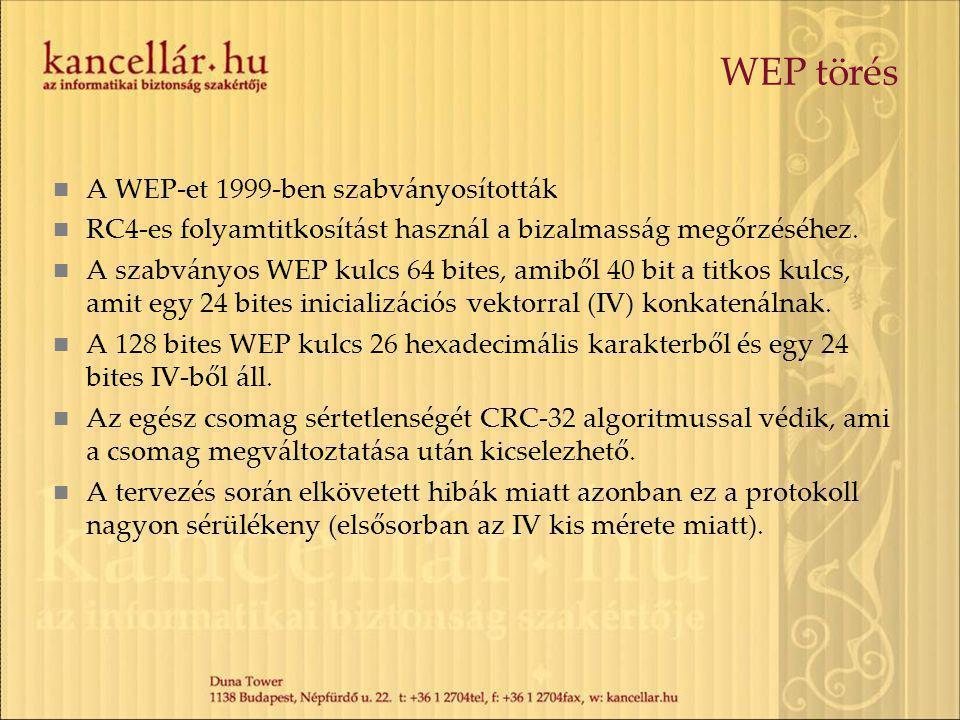 WEP törés A WEP-et 1999-ben szabványosították