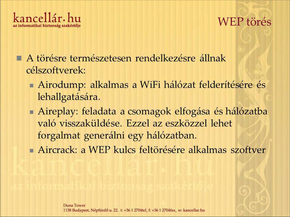 WEP törés A törésre természetesen rendelkezésre állnak célszoftverek:
