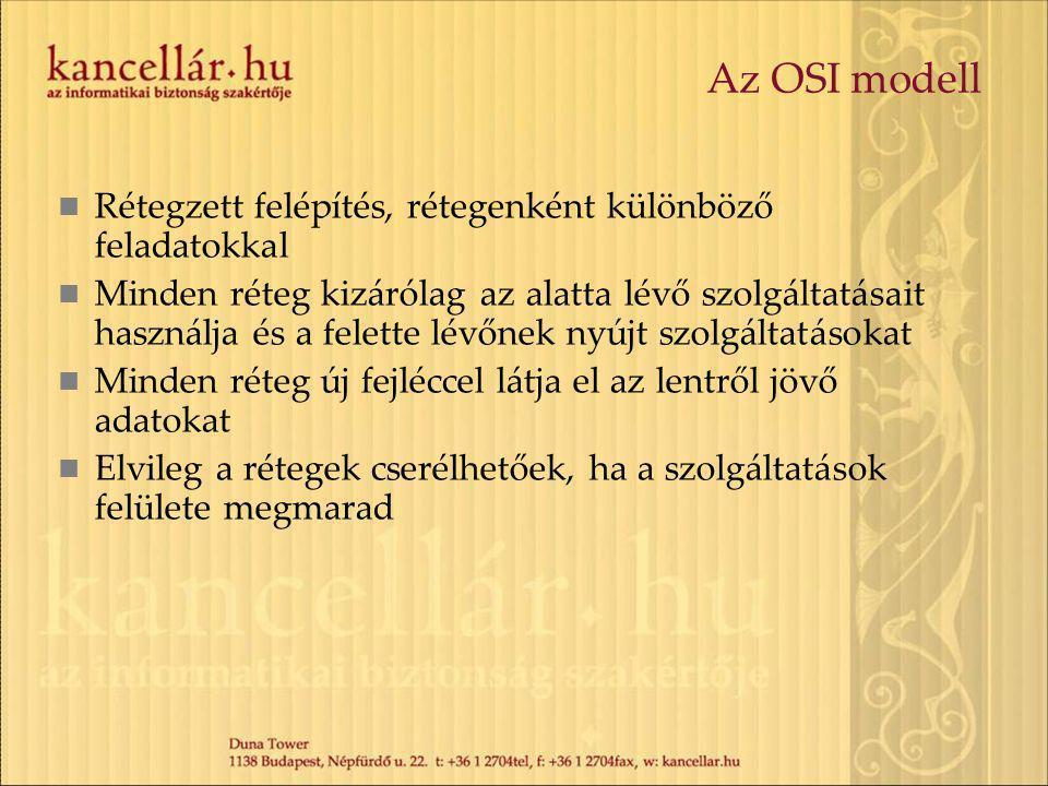 Az OSI modell Rétegzett felépítés, rétegenként különböző feladatokkal
