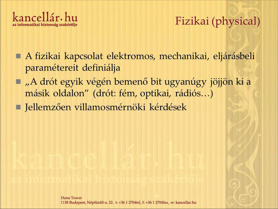 Fizikai (physical) A fizikai kapcsolat elektromos, mechanikai, eljárásbeli paramétereit definiálja.