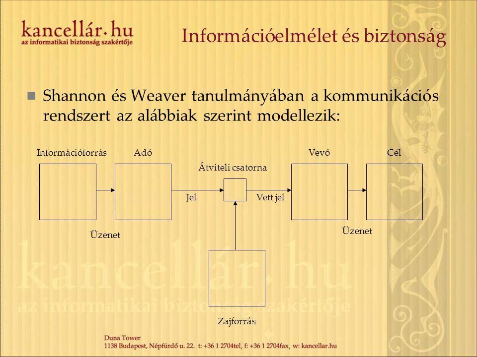 Információelmélet és biztonság