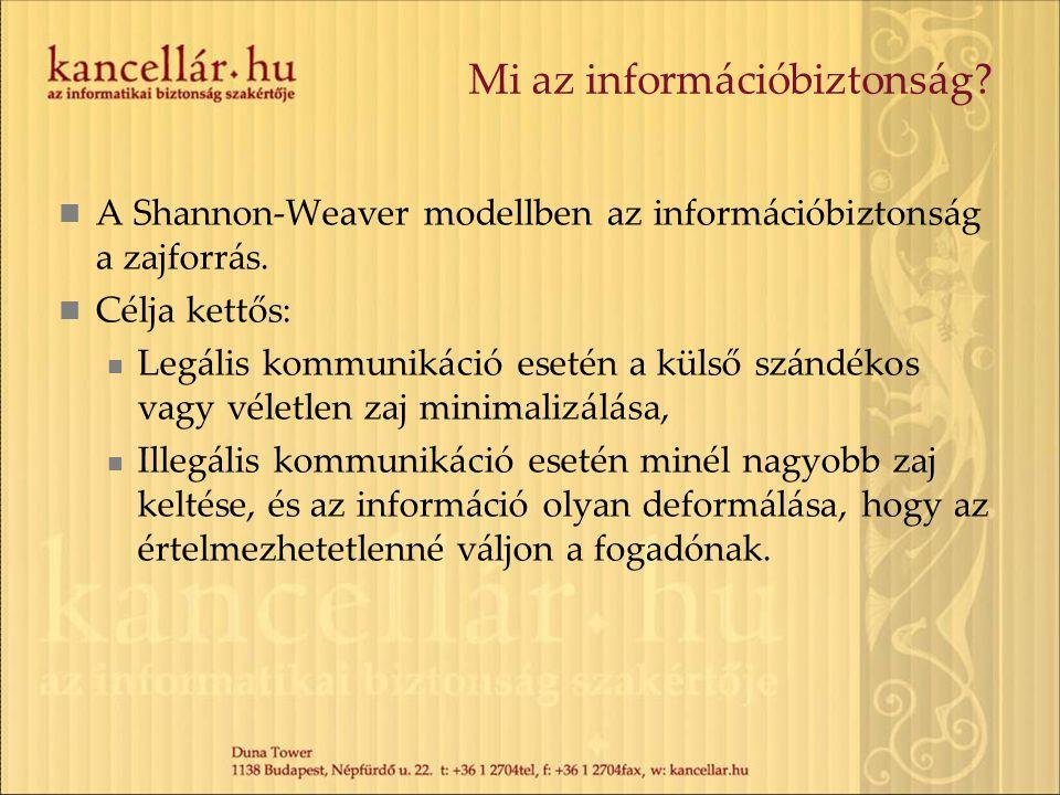 Mi az információbiztonság