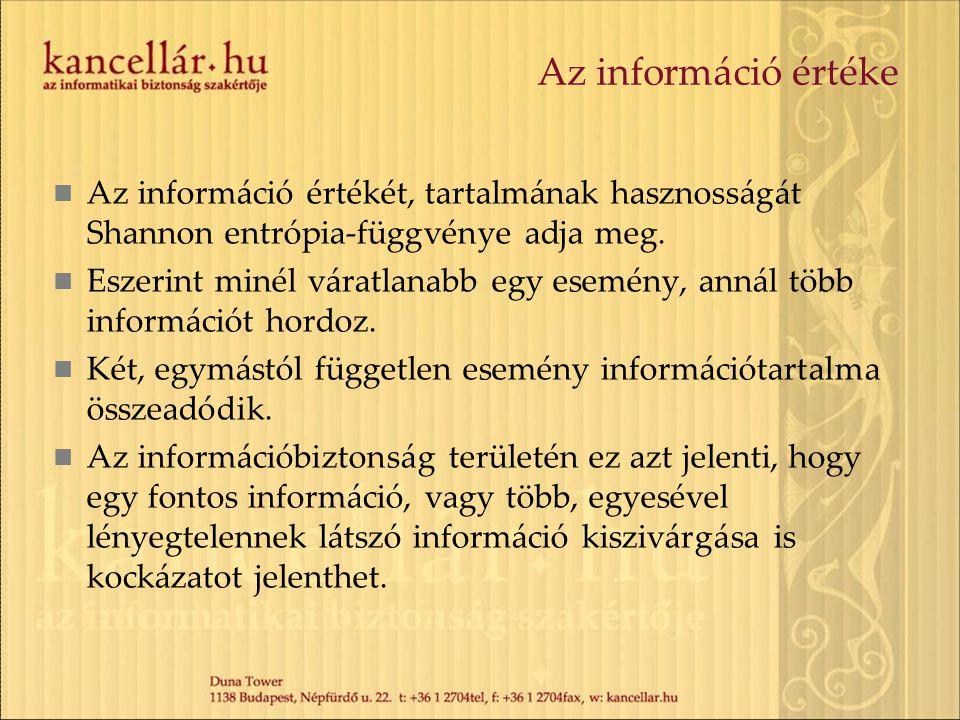 Az információ értéke Az információ értékét, tartalmának hasznosságát Shannon entrópia-függvénye adja meg.