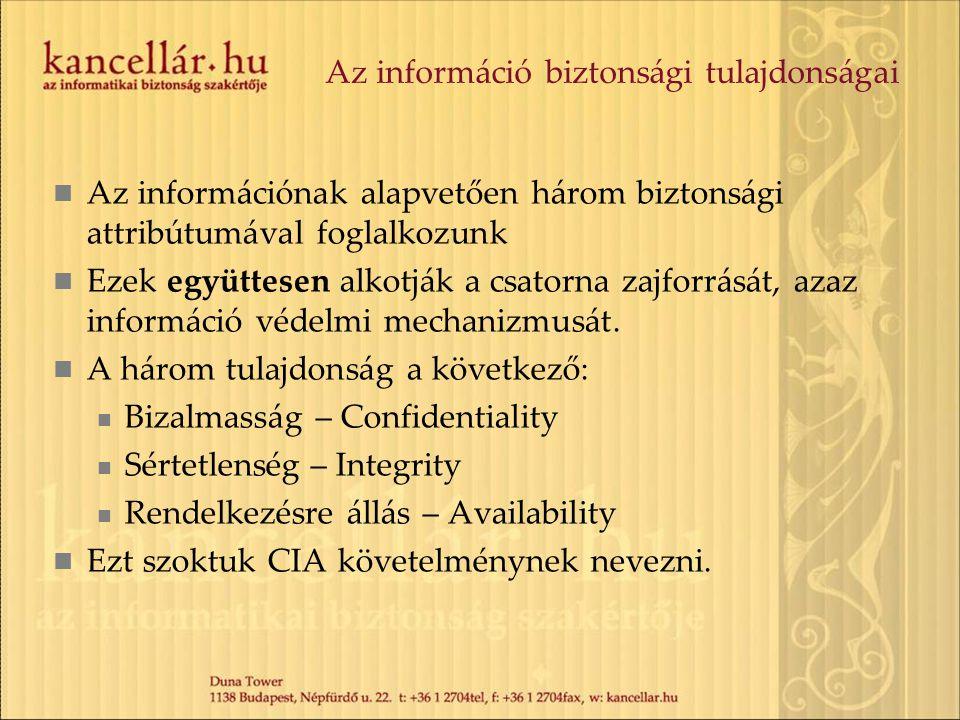 Az információ biztonsági tulajdonságai