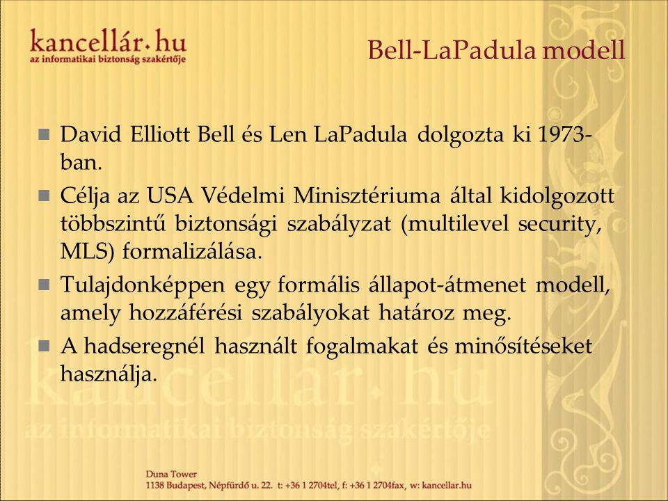 Bell-LaPadula modell David Elliott Bell és Len LaPadula dolgozta ki 1973-ban.