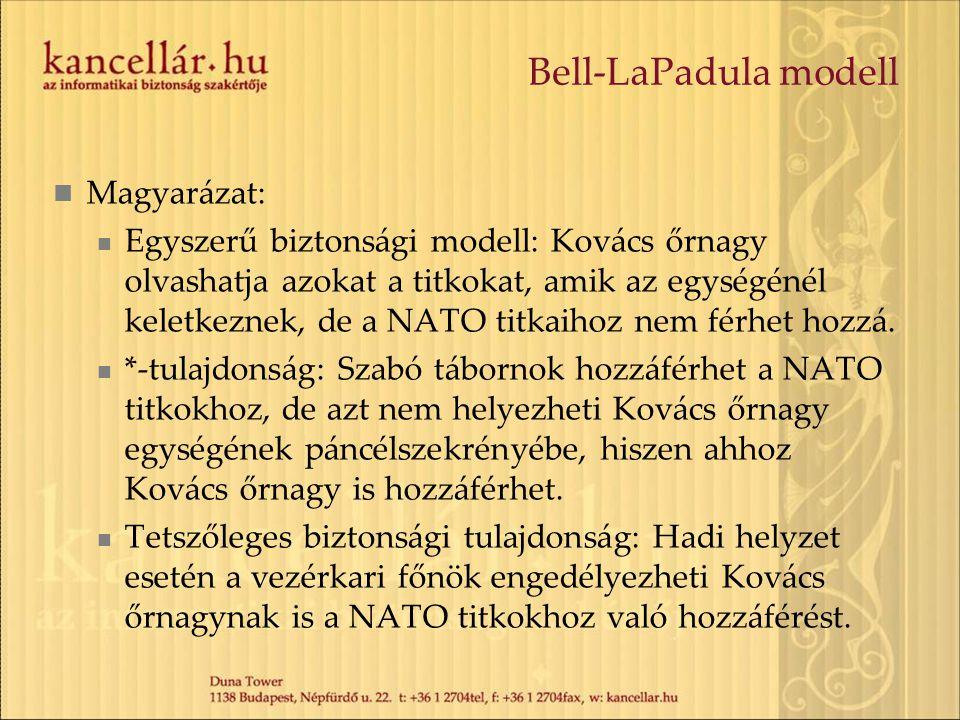 Bell-LaPadula modell Magyarázat: