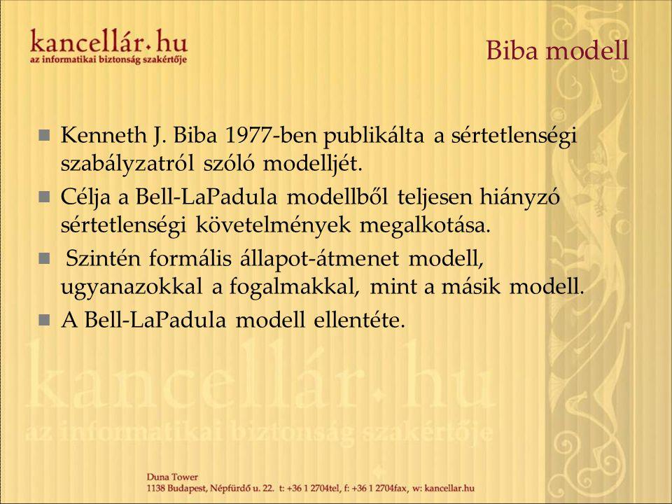 Biba modell Kenneth J. Biba 1977-ben publikálta a sértetlenségi szabályzatról szóló modelljét.