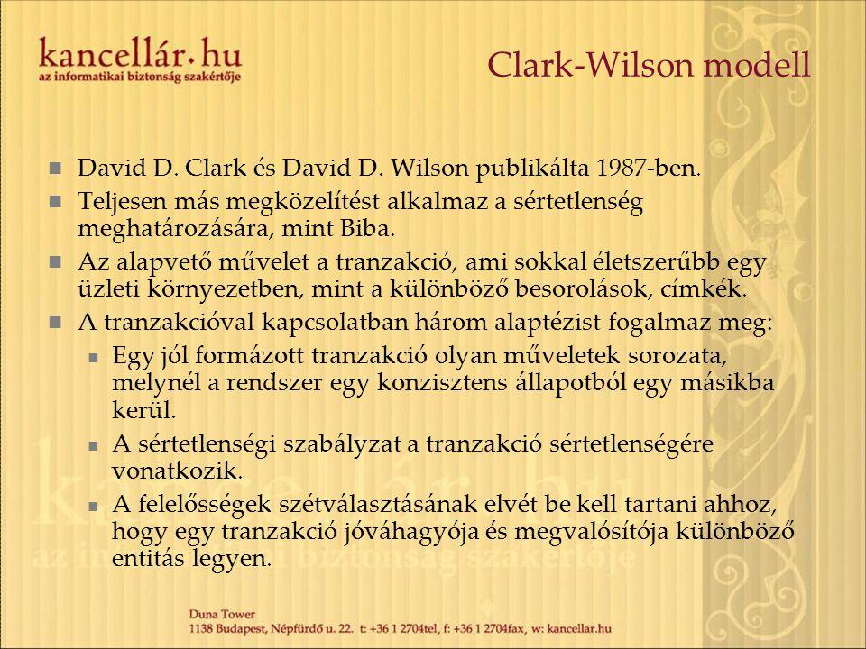 Clark-Wilson modell David D. Clark és David D. Wilson publikálta 1987-ben.