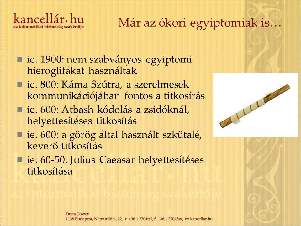 Már az ókori egyiptomiak is…