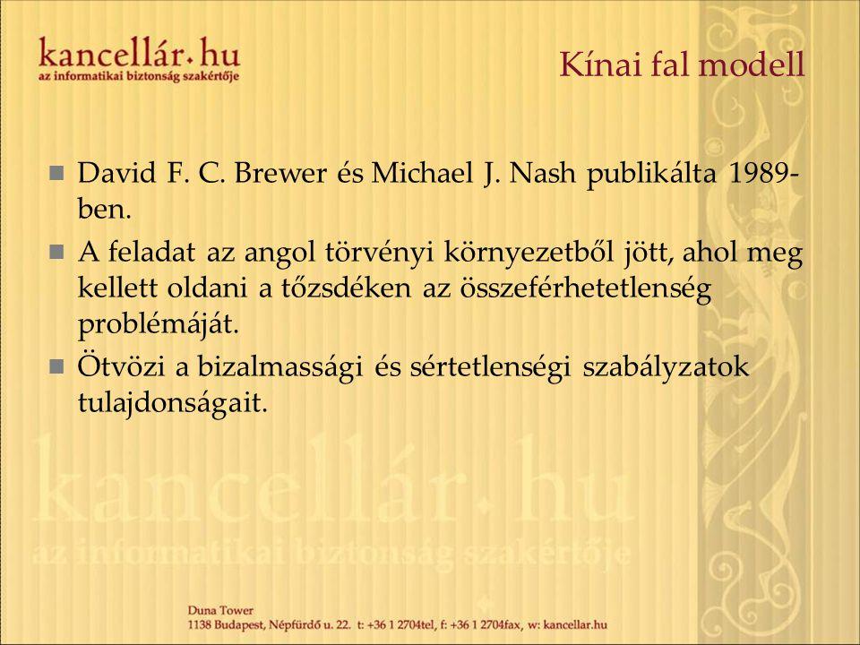 Kínai fal modell David F. C. Brewer és Michael J. Nash publikálta 1989-ben.