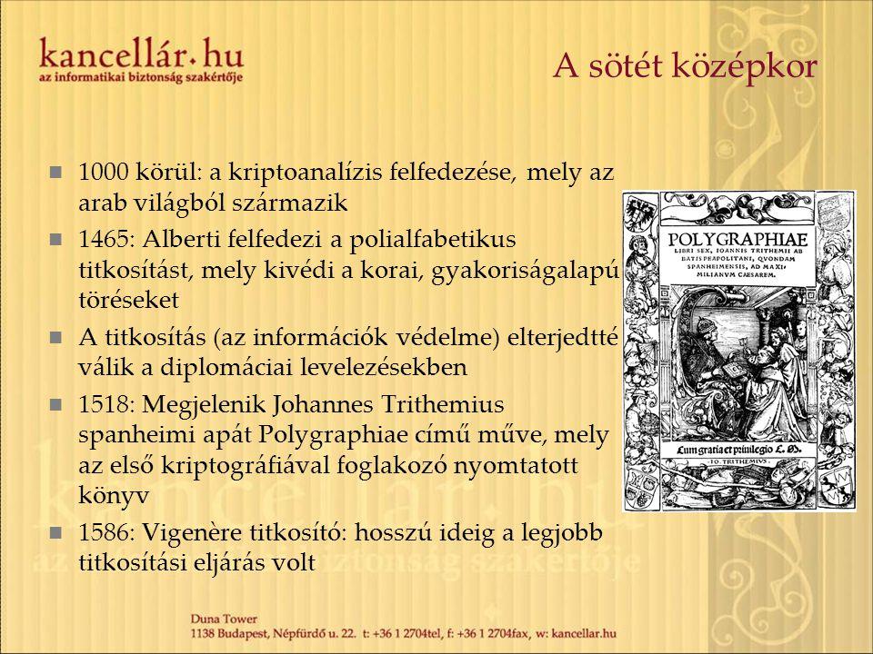 A sötét középkor 1000 körül: a kriptoanalízis felfedezése, mely az arab világból származik.