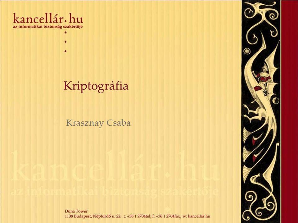 Kriptográfia Krasznay Csaba