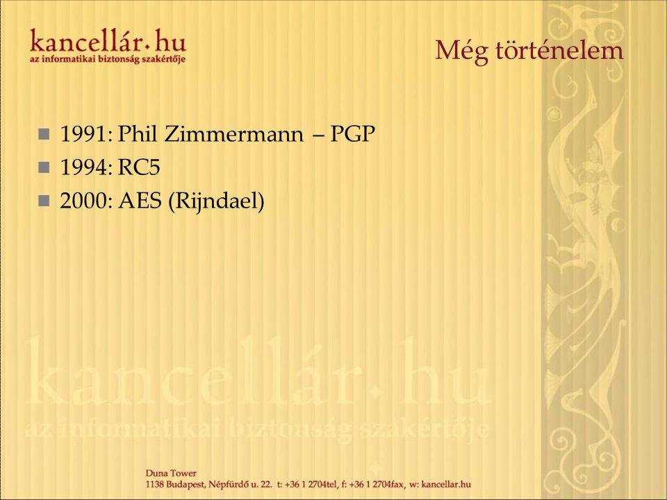 Még történelem 1991: Phil Zimmermann – PGP 1994: RC5