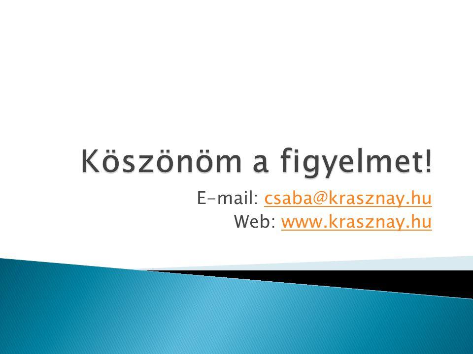 Köszönöm a figyelmet! E-mail: csaba@krasznay.hu