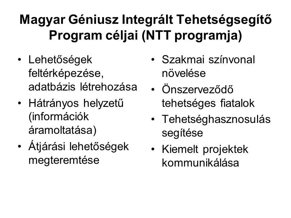 Magyar Géniusz Integrált Tehetségsegítő Program céljai (NTT programja)