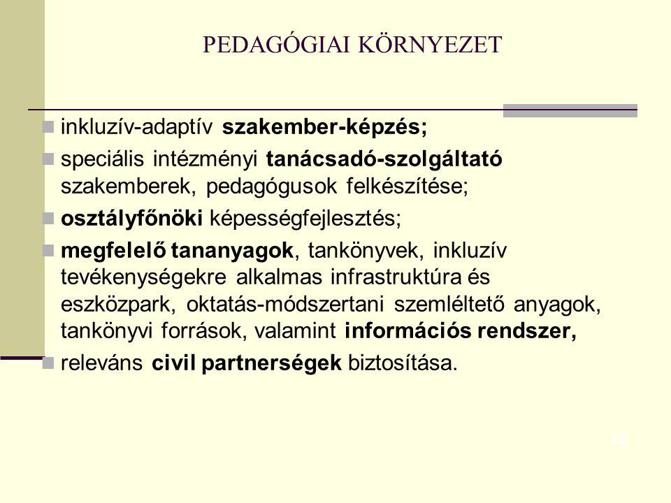 PEDAGÓGIAI KÖRNYEZET inkluzív-adaptív szakember-képzés;