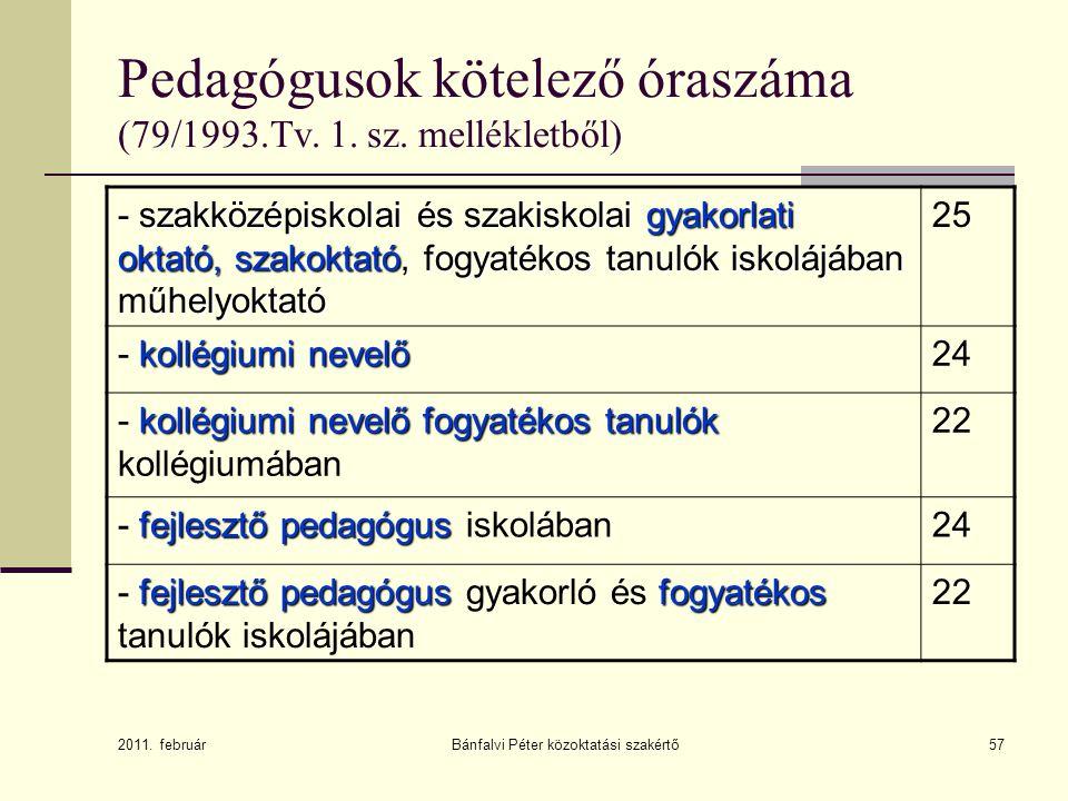 Pedagógusok kötelező óraszáma (79/1993.Tv. 1. sz. mellékletből)