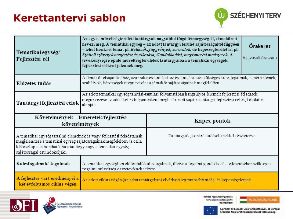 Kerettantervi sablon Tematikai egység/ Fejlesztési cél Órakeret