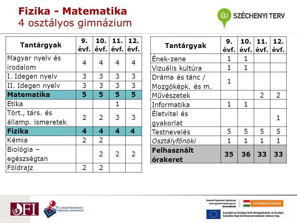Fizika - Matematika 4 osztályos gimnázium