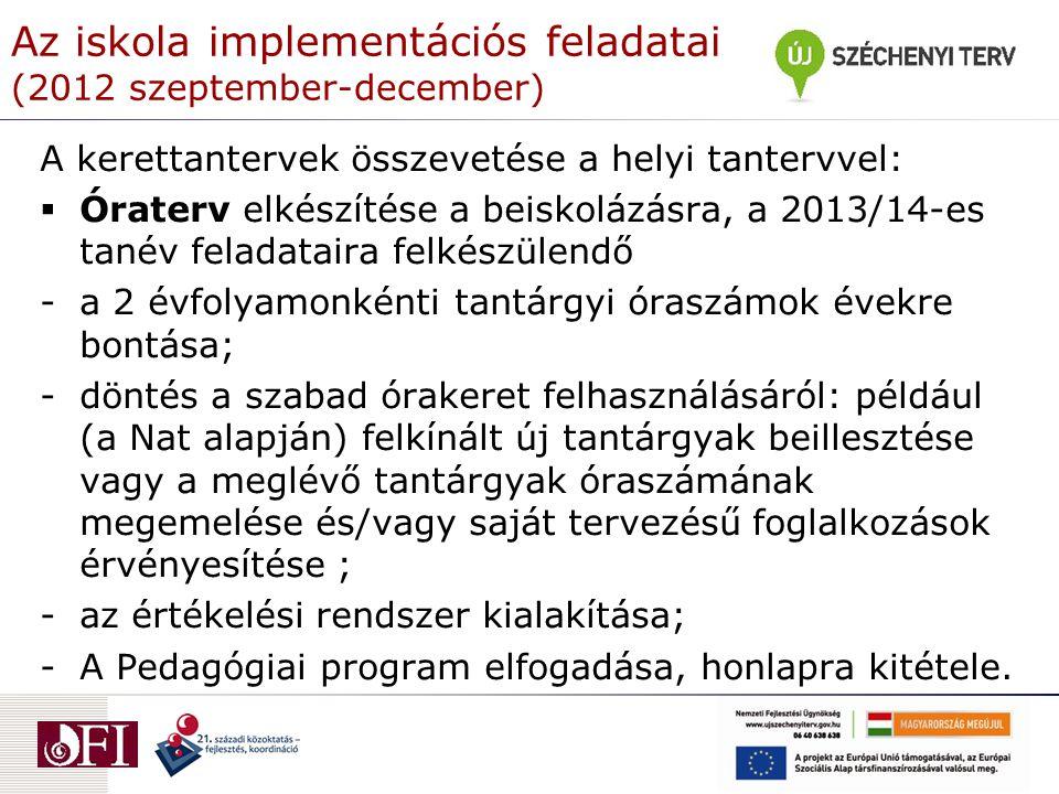 Az iskola implementációs feladatai (2012 szeptember-december)