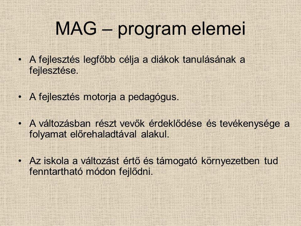 MAG – program elemei A fejlesztés legfőbb célja a diákok tanulásának a fejlesztése. A fejlesztés motorja a pedagógus.