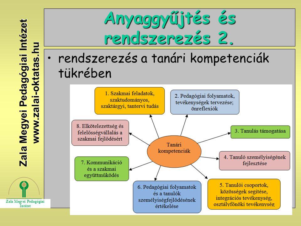 Anyaggyűjtés és rendszerezés 2. Zala Megyei Pedagógiai Intézet